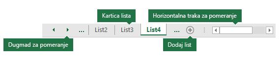 Excel tabulatori koji se vide na dnu Excel okna