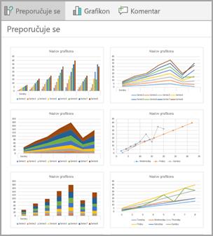 Dizajn preporučenih grafikona za podatke