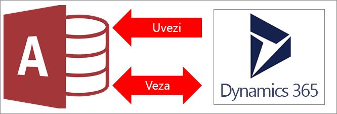 Povezivanje programa Access sa uslugom Dynamics 365