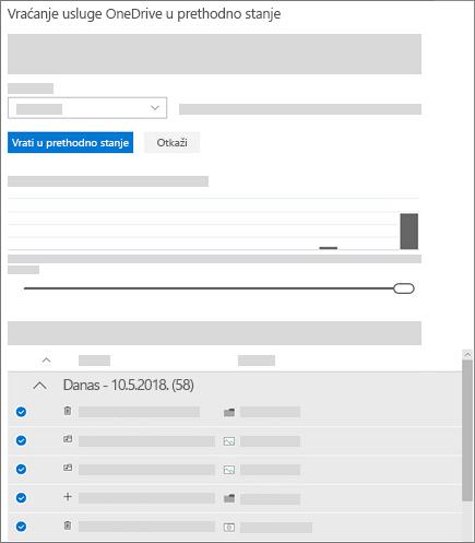 Snimak ekrana korišćenja grafikona aktivnosti i feeda o aktivnosti radi biranja aktivnosti u vraćanju usluge OneDrive u prethodno stanje