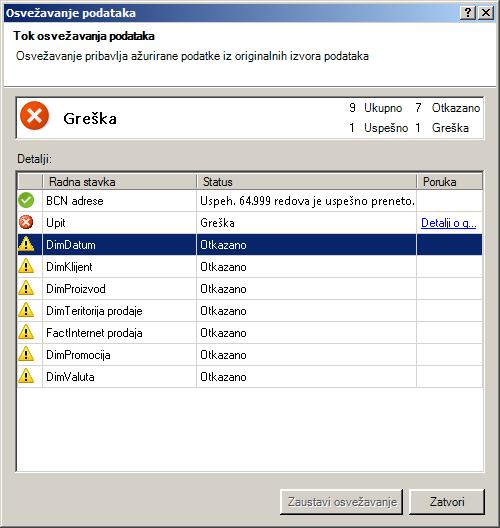 Poruka o statusu osvežavanja podataka u programskom dodatku PowerPivot