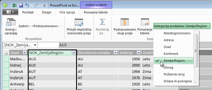 Kategorije podataka u programskom dodatku Power Pivot