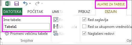 polje imena tabele
