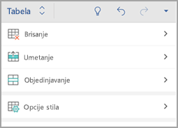 "Kartica ""tabele"" android telefonu"