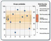 BoxPlot grafikon
