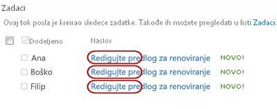 """Tekst """"Rediguj"""" u imenima zadataka na stranici sa statusom"""