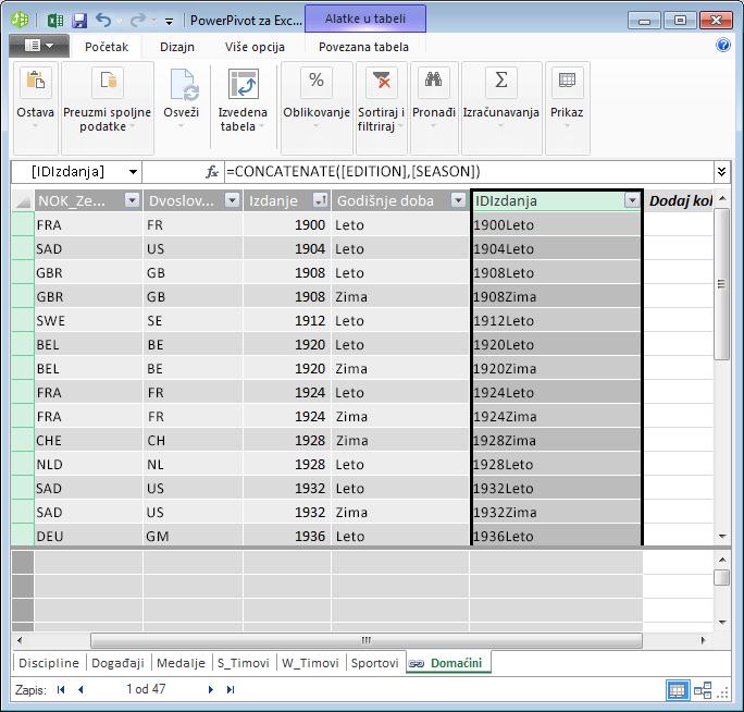 """Tabela """"Hosts"""" sa izračunatim poljem kreiranim u jeziku DAX"""