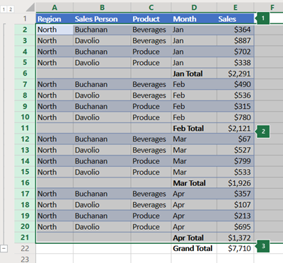 Prikaz strukture redova u programu Excel online