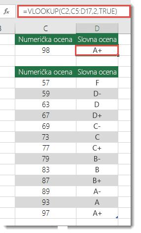 Formula u ćeliji D2 jeste =VLOOKUP(C2,C5:D17,2,TRUE)