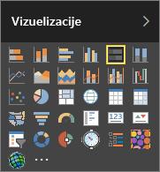 """Odaberite """"Naslagani trakasti grafikon"""" u opciji """"Vizuelizacije"""" u usluzi Power BI"""