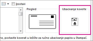 Dijagram ubacivanja koverte prikazuje kako da umetnete kovertu u štampač