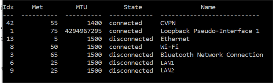 Izlazna vrednost netsh interface ipv4 prikazane int komandu indekse i imena svih na mrežni interfejsi