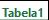 Ikona koji se mogu osvežavati tabele u programskom dodatku PowerPivot