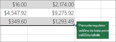 Prevucite regulator za promenu veličine da biste promenili veličinu tabele