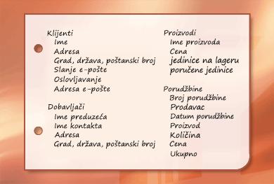 Snimak ekrana tematski grupisane stavke informacija