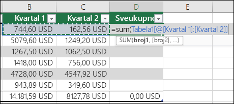 Dodavanje jedne formule u ćeliji tabele koje će automatski dovršiti da biste kreirali izračunatu kolonu