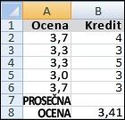 Množenje odgovarajućih vrednosti iz dva niza