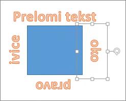 Dodavanje WordArt objekta oko oblika sa pravim ivicama