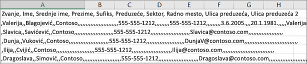 Primer .csv datoteke sačuvane u .xls formatu.