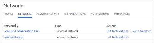 Prikaz radnji koje možete da uradite na mrežama kojima pripadate