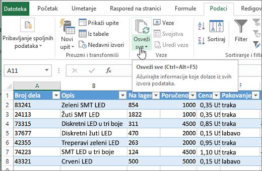Excel unakrsnu tabelu sa uvezene liste i istaknutim dugmetom za Osveži sve.