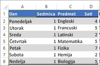 Tabela sa primenjenom bojom na alternativne redove