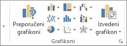 Dugmad za Excel grafikona