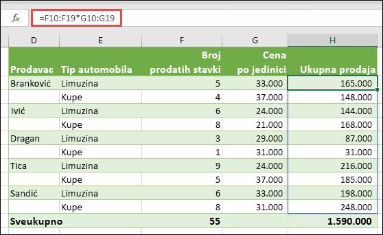 Funkcija višećelijske u ćeliji H10 = F10:F19 * G10:G19 da biste izračunali broj automobila prodao tako što ćete cena po jedinici