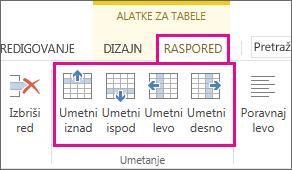 Slika opcija rasporeda za dodavanje redova i kolona u tabele