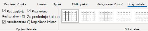 Grupa stilova tabele dizajniranja tabele za Outlook za Windows