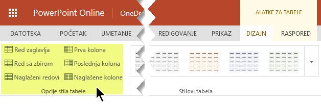 Možete da dodate senčenje stilove na određene redove ili kolone u tabeli.