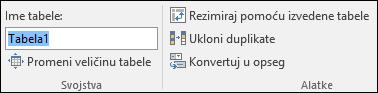 Slika polja za ime u polju za formulu programa Excel da biste preimenovali tabelu