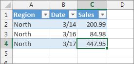 Izaberite poslednju ćeliju i pritisnite taster Tab da biste dodali novi red tabele