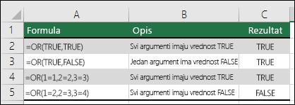 Primeri korišćenja funkcije OR.