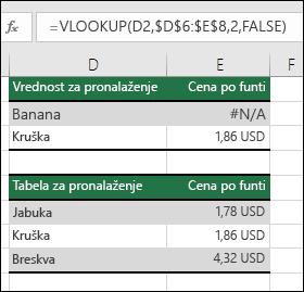 """Vrednost za pronalaženje ne postoji.  Formula u ćeliji E2 jeste =VLOOKUP(D2,$D$6:$E$8,2,FALSE).  Nije moguće pronaći vrednost stavke """"Banana"""", tako da formula daje grešku """"#N/A""""."""
