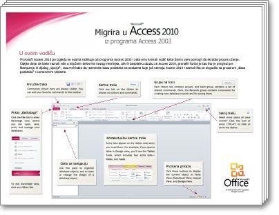 Sličica vodiča za migraciju u Access 2010