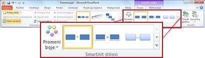 """Kartica """"Dizajn"""" u okviru """"SmartArt alatke"""""""