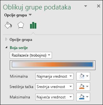 Opcije grupa boje grafikona mape u programu Excel
