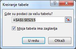 "prozor ""Kreiranje tabele"""