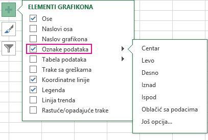 Opcije oznaka podataka u okviru elemenata grafikona
