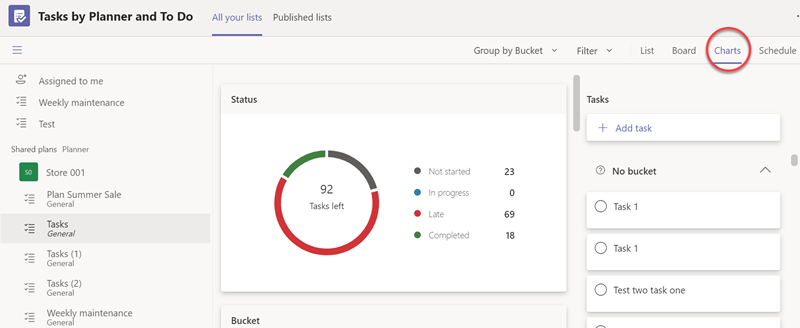 Charts view of Tasks in Teams