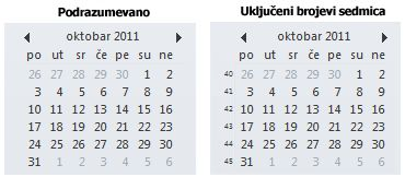 Navigator datuma na traci zaduženja sa brojevima sedmica i bez njih