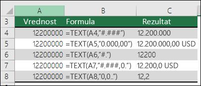 Primeri funkcije TEXT pomoću znaka za razdvajanje hiljada