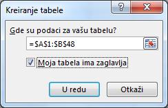 """Prozor """"Pravljenje tabele"""""""