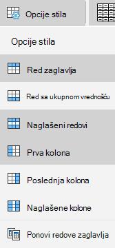 Pošta za Windows 10 Opcije stila tabele