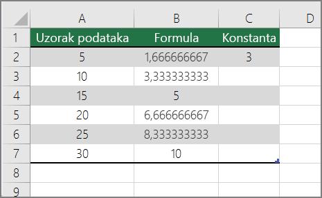Krajnji rezultat Deljenje brojeva konstante