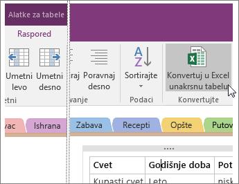"Snimak ekrana dugmeta ""Konvertuj u Excel unakrsnu tabelu"" u programu OneNote 2016."