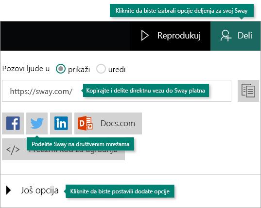 Opcije deljenja u aplikaciji Sway