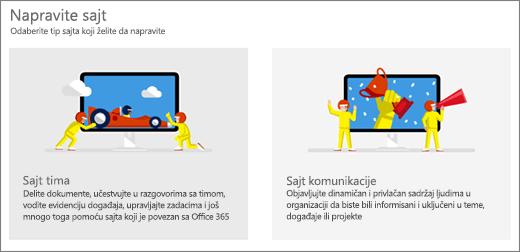 Izbor dva predloška najvišeg nivoa, sajta za komunikaciju ili komunikacije.