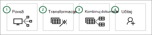 Uobičajeni koraci za Power Query